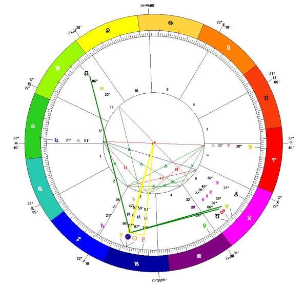 new-moon-in-capricorn-dec-29-2016